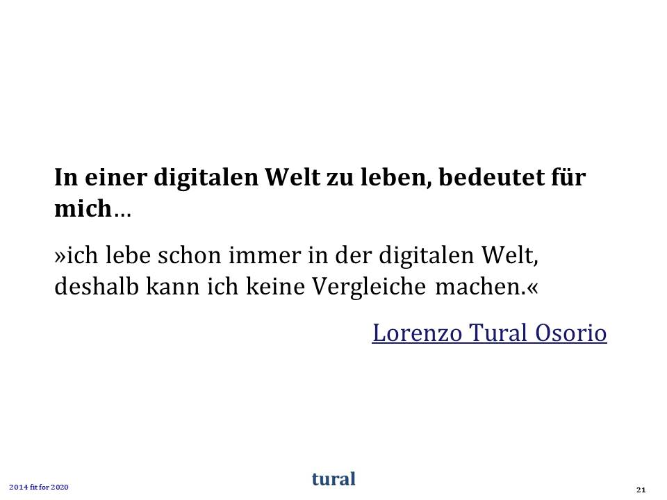 Lorenzo digitale welt